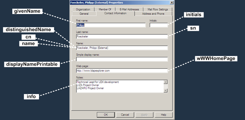 E2K7 Contact Attributes : Contact Information Tab
