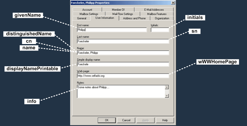 E2K7 User Attributes : User Information Tab
