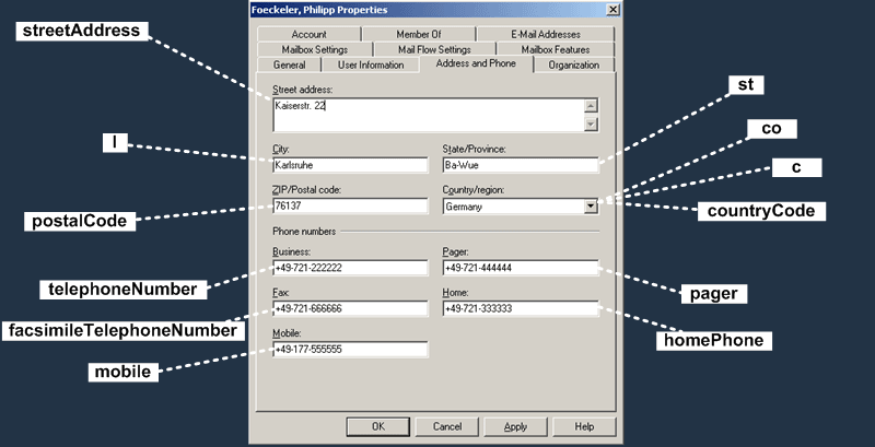 E2K7 User Attributes : Address and Phone Tab